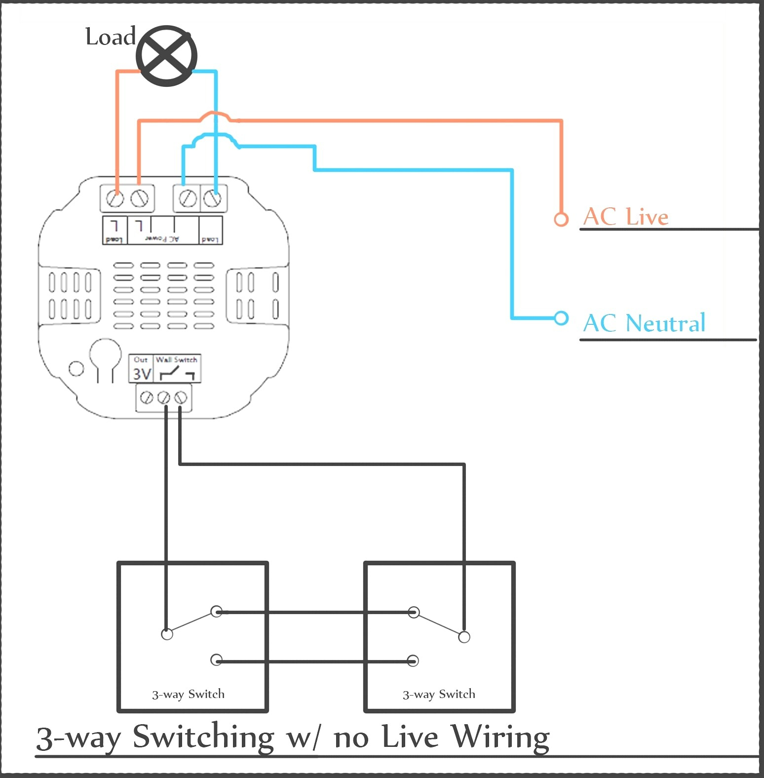 Leviton       3       Way       Motion    Switch Wiring    Diagram    Download