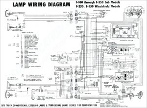 Light Curtain Wiring Diagram - Wiring Diagrams for Light Curtains Best 41 Beautiful Installing Trailer Lights Wiring Wiring Diagram Of Wiring Diagrams for Light Curtains 12k