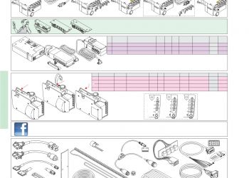 Linak Actuator Wiring Diagram - Land and Wheels Page 400 10b