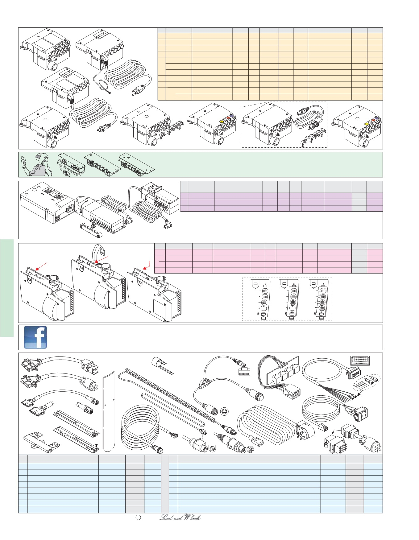 linak actuator wiring diagram Download-Land and Wheels page 400 5-t