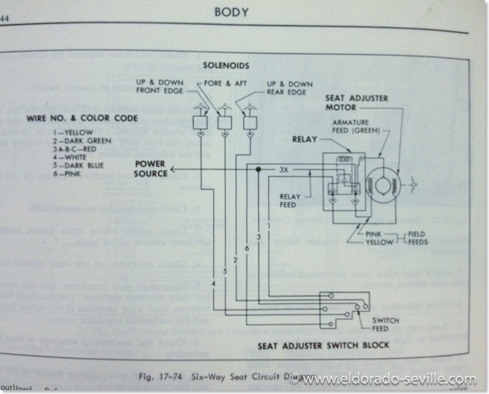 Get Lincoln Auto Greaser Wiring Diagram Sample