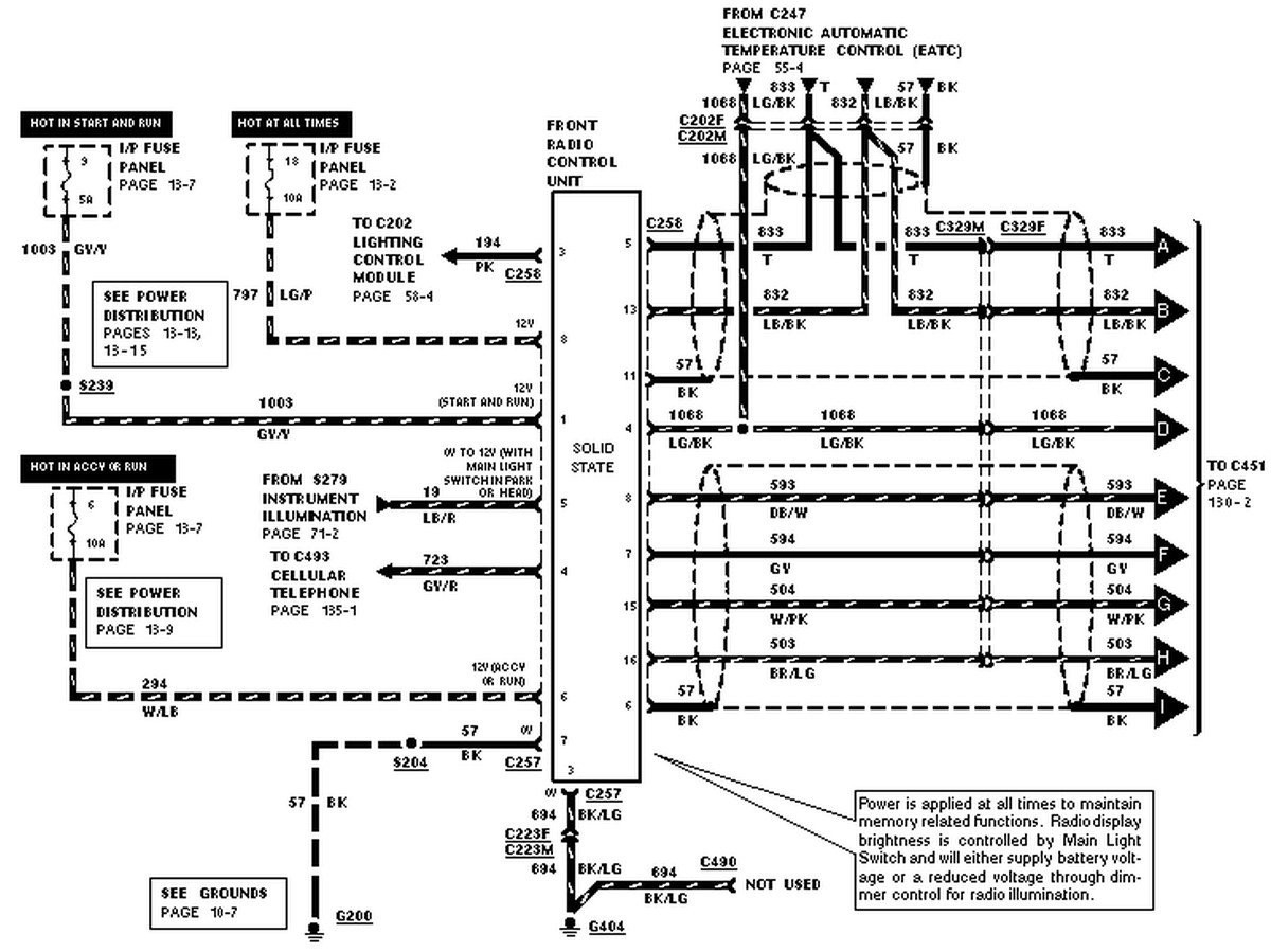 lincoln town car wiring diagram Download-2003 lincoln town car wiring diagram 2003 circuit diagrams wire rh linxglobal co 1979 Lincoln Town 19-k