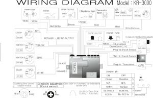 Linxup Wiring Diagram - Propel Gps Wiring Wire Center U2022 Rh Dododeli Co 13a