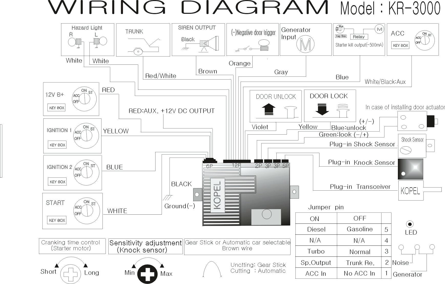 Gps Wiring Diagram - Wiring Diagram G9 on