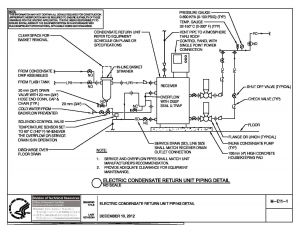 Little Giant Condensate Pump Wiring Diagram - Diversitech Condensate Pump Wiring Diagram Collection Little Giant Pump Wiring Diagram Lovely Diversitech Condensate Pump 1a