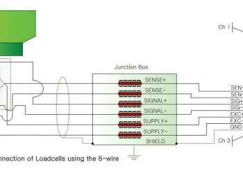Load Cell Wiring Diagram - Interface Load Cell Wiring Diagram Download 3 Wire Load Cell Wiring Diagram Beautiful Stunning Load 19s