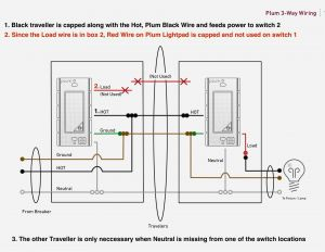 Load Cell Wiring Diagram - Wiring Diagram Load Meaning Refrence New How to Wire Multiple Light Switches E Circuit Wiring 8q