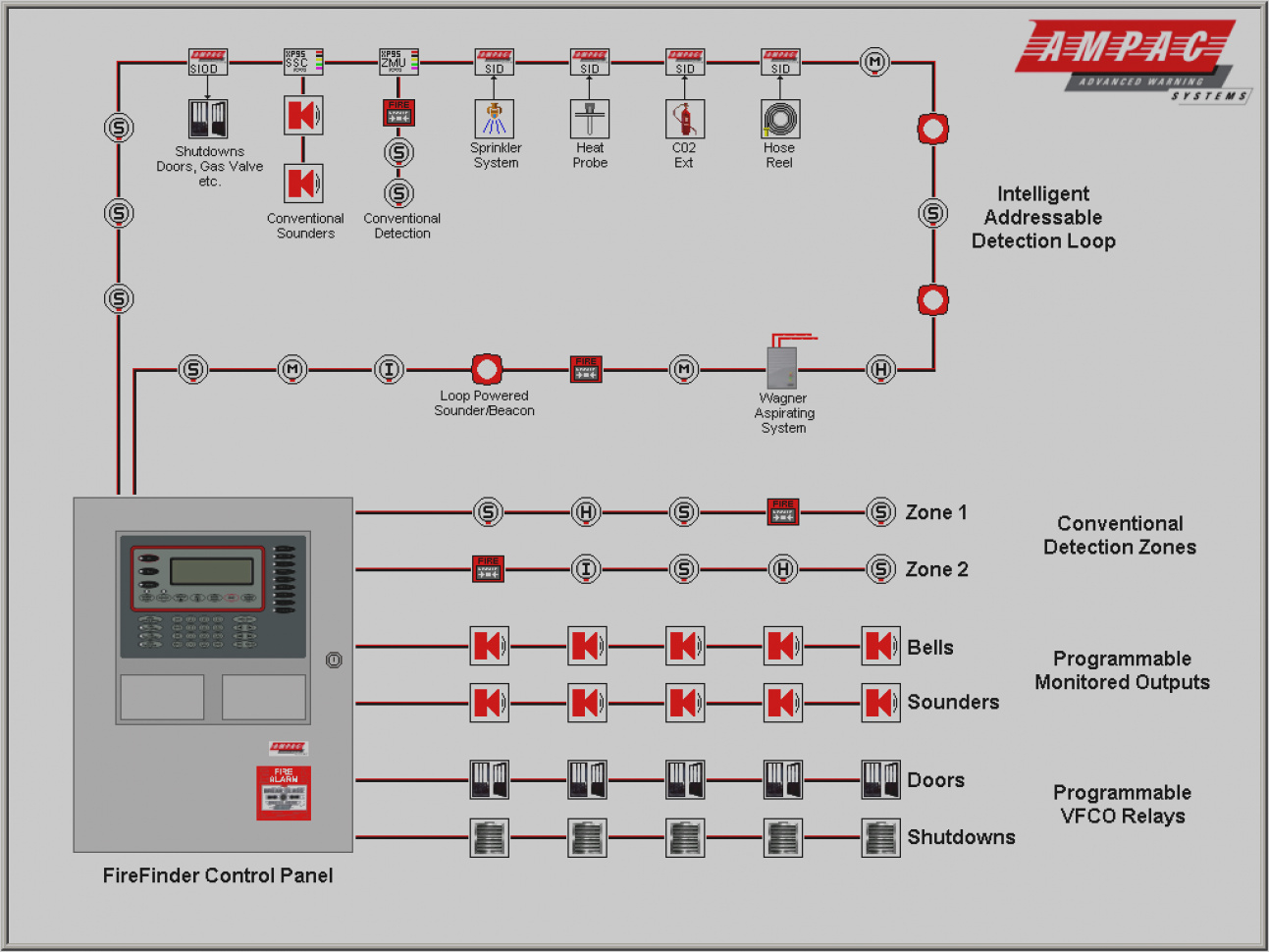 loop detector wiring diagram Download-New Addressable Fire Alarm Wiring Diagram Smoke Detector Webtor Me Pull 1-h