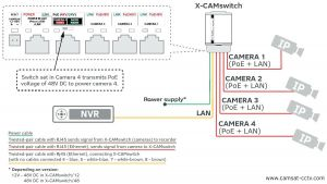 Lorex Security Camera Wiring Diagram - Samsung Security Camera Wiring Diagram Copy Lorex Wireless solution Rh Deconstructmyhouse org Dvr Security Camera Systems 14r