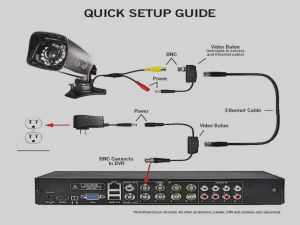 Lorex Security Camera Wiring Diagram - Security Camera Wiring Diagram Fresh before Collection Vga to Bnc Wiring Diagram Shmups System11 org View 8e