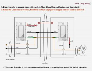 Lutron 3 Way Dimmer Switch Wiring Diagram - Dimming Switch Wiring Diagram Luxury Lutron 3 Way Dimmer Switch Wiring Diagram Lovely Leviton Dimmer 10j