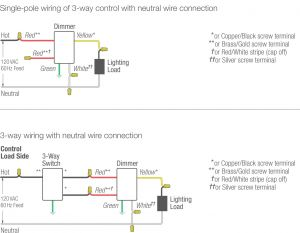Lutron 3 Way Dimmer Switch Wiring Diagram - Ge Z Wave 3 Way Switch Wiring Diagram Elegant Lutron 3 Way Dimmer Valid Wiring 16r