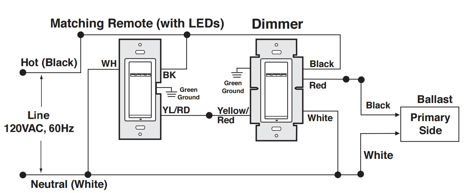 Gallery Of Lutron 3 Way Dimmer Switch Wiring Diagram Sample
