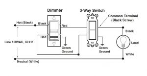 Lutron 3 Way Dimmer Wiring Diagram - Lutron Dimmer Switch Wiring Diagram Unique Leviton Dimmers Wiring Diagram Westmagazine 18p