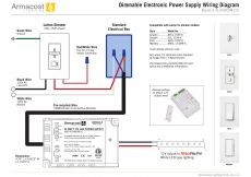 Lutron 3 Way Dimmer Wiring Diagram - Wire A 3 Way Dimmer Switch Best 36 Beautiful Lutron Dimmer Switch Troubleshooting 4g