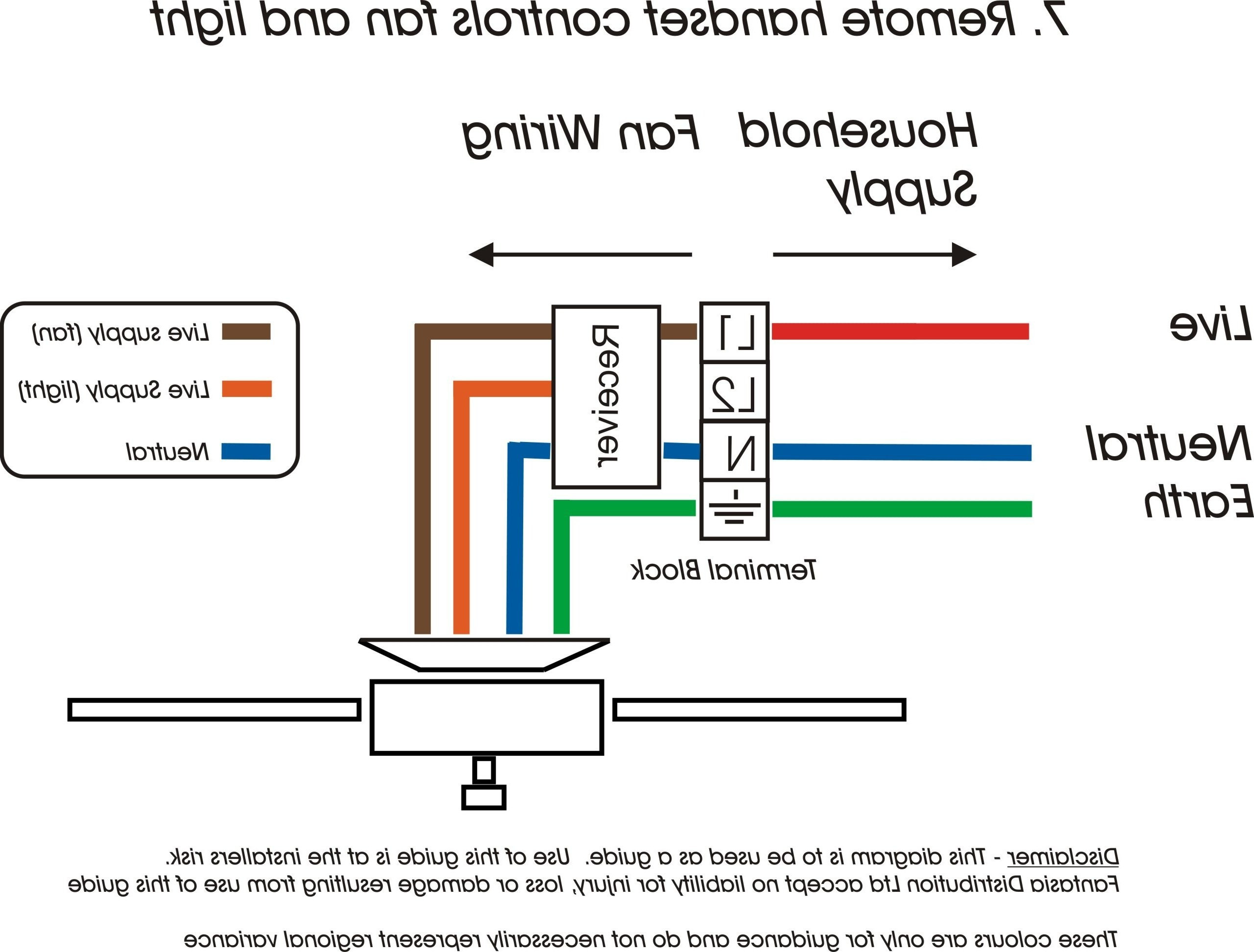 Gallery Of Lutron 3 Way Led Dimmer Wiring Diagram Download