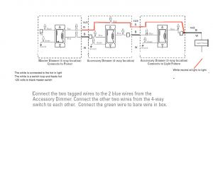 Lutron 4 Way Dimmer Wiring Diagram - Lutron 4 Way Dimmer Wiring Diagram Lovely Leviton Dimmer Switch Wiring Diagram Westmagazine 17q