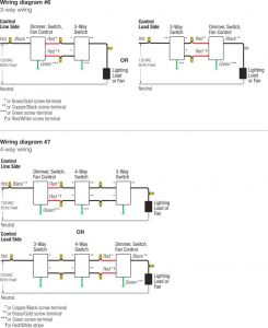 Lutron Caseta Wiring Diagram - Lutron 3 Way Switch Wiring Diagram 47 Elegant Installing A 2 Wire Led Dimmer Switch 18o
