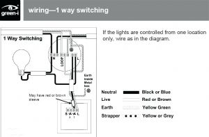 Lutron Skylark Dimmer Wiring Diagram - Lutron Skylark Dimmer Wiring Diagram Inspirational Lutron Dimmer Switch Troubleshooting Gallery Free 4l