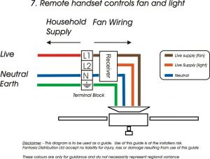 Lutron Skylark Dimmer Wiring Diagram - Lutron Skylark Dimmer Wiring Diagram Valid Awesome Dimmer Switch for Fan and Light Sketch Best for Of Lutron Skylark Dimmer Wiring Diagram 1024x777 4n