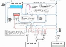 collection of aerobic septic system wiring diagram download. Black Bedroom Furniture Sets. Home Design Ideas