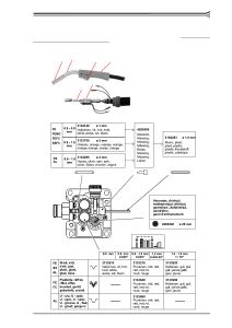 Magnetek 6409 Wiring Diagram - Manual Array Installation Of Welding Gun and Wire Kemppi Kempomat 1701 User Rh Manualsdir 19l