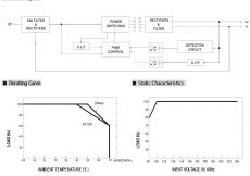 Mean Well Lpv 60 12 Wiring Diagram - Mean Well Lpv 100 12 Power Supply Driver Transformer torchstar 20d