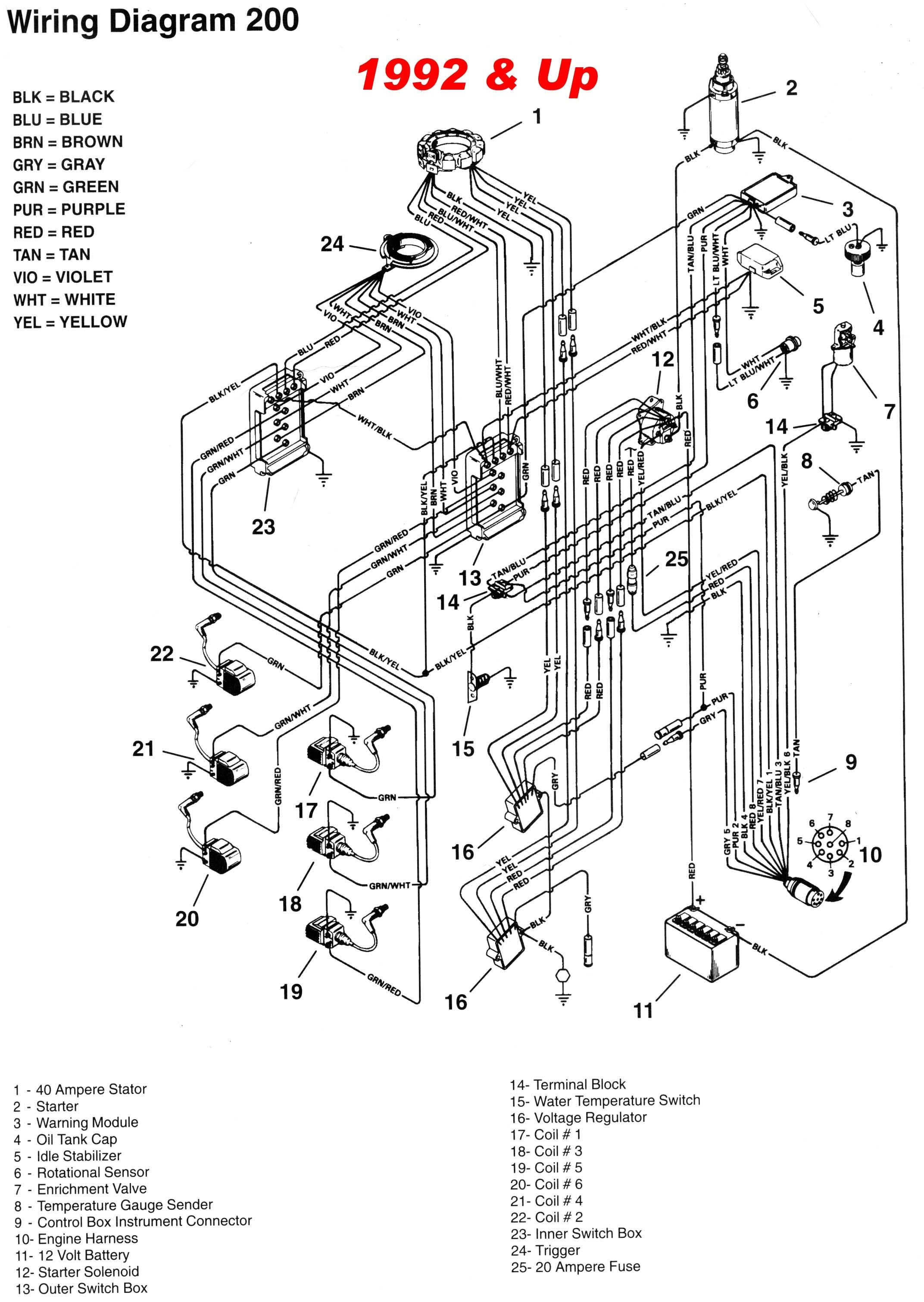 Quicksilver Wiring Diagram on