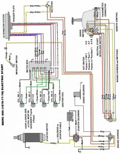 Mercury Outboard Wiring Diagram - Quicksilver Mander 2000 Wiring Diagram Mercury Outboard Wiring Harness Pinoutboard Diagram Mercury Diagrams Mastertech Marin 10r