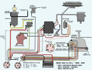 Mercury Outboard Wiring Diagram - Wiring Diagram for Mercury Outboard Motor 1995 Mercury Outboard 60 Hp Wiring Harness Diagram Line 3k