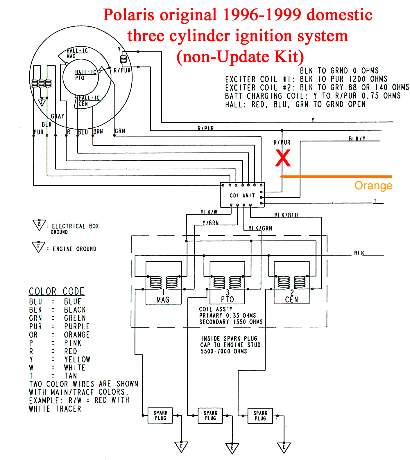 Get Mighty Mule 500 Wiring Diagram Sample