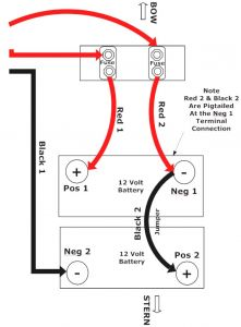Minn Kota Onboard Battery Charger Wiring Diagram - Wiring Diagram Detail Name Minn Kota Onboard Battery Charger 19h