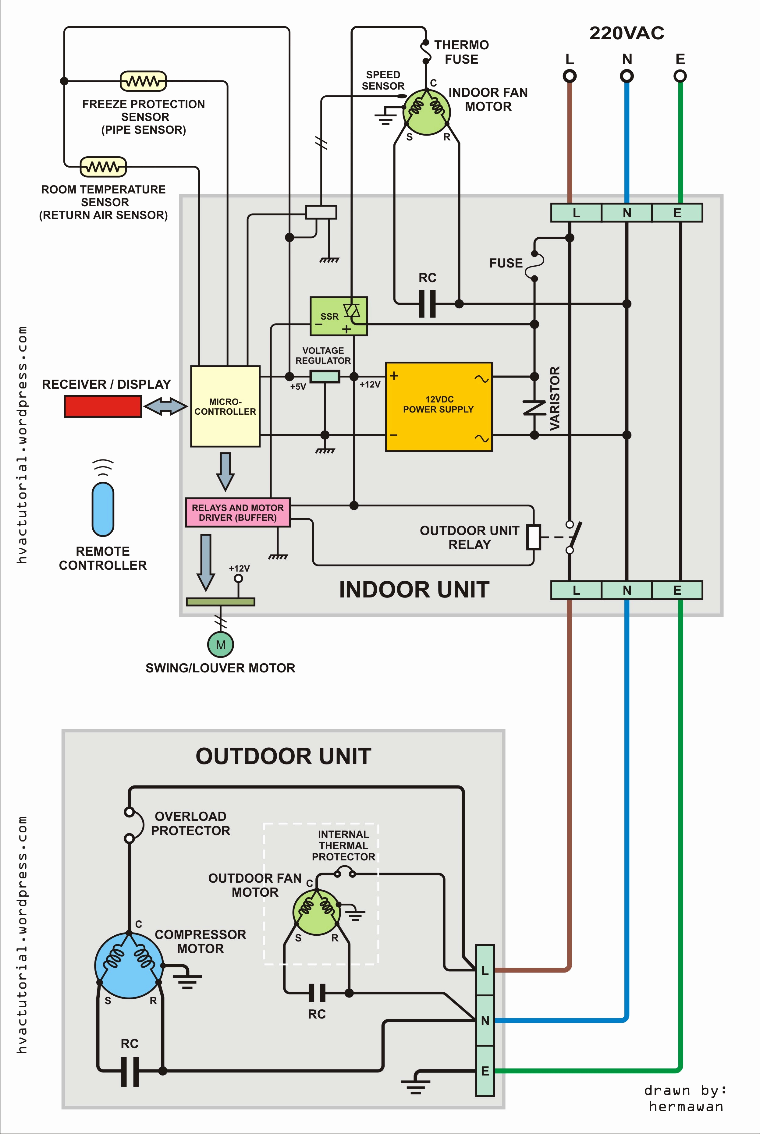 ac unit wiring diagram wiring diagrams best controller wiring ac unit wiring diagram data package ac unit wiring diagram ac control unit wiring