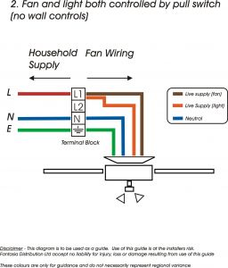 Monte Carlo Ceiling Fan Wiring Diagram - Wiring Diagram for Monte Carlo Ceiling Fan Fresh Wiring Diagram Ceiling Fan Free Download Wiring Diagram 4n