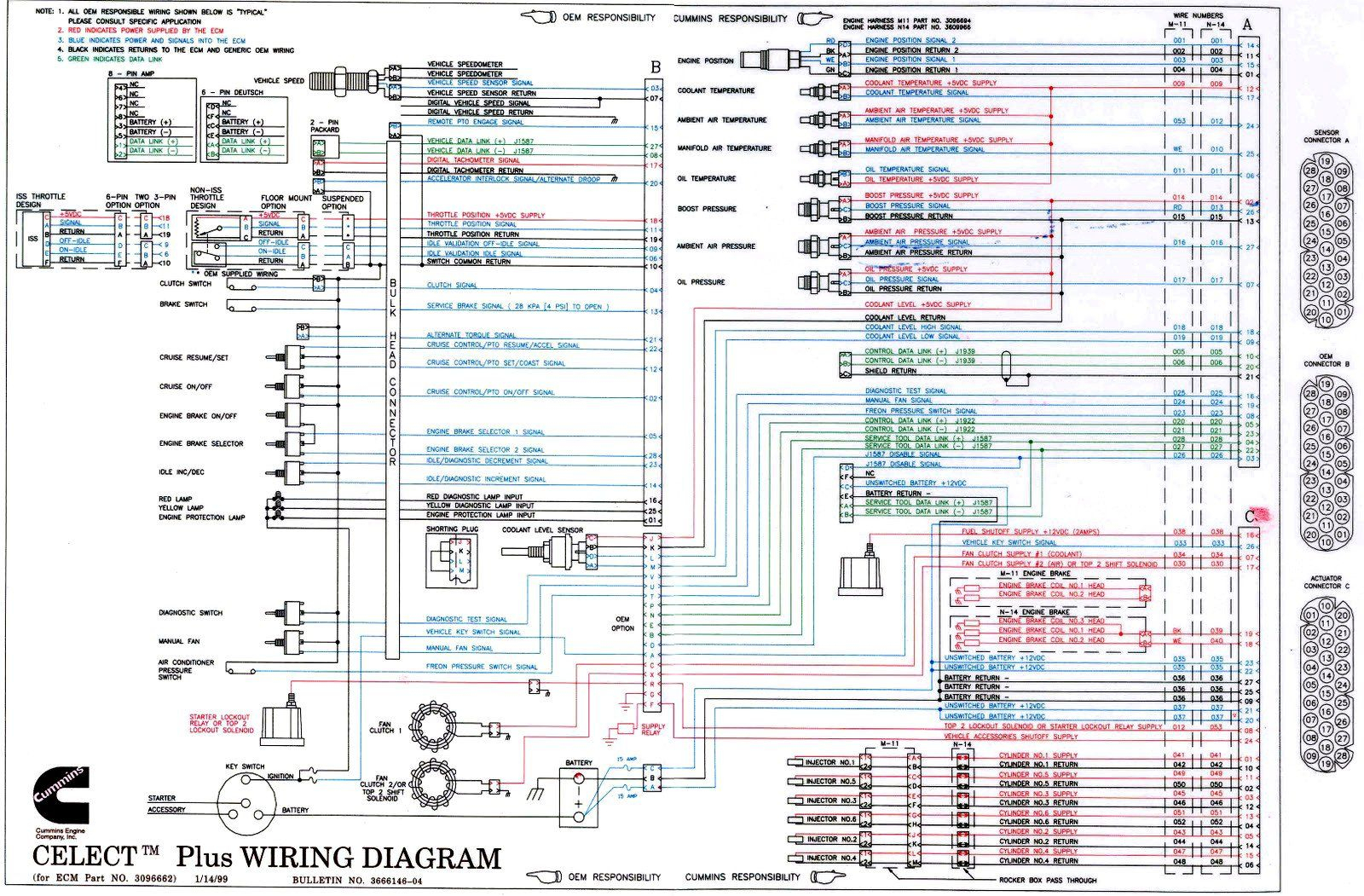 n14 cummins ecm wiring diagram Download-Cummins N14 Celect Plus Wiring Diagram to 100 Ideas Diagrams isx 40 N14 Celect Wiring 5-o