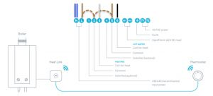 Nest 3rd Generation Wiring Diagram - Nest Wireless thermostat Wiring Diagram Inspirationa New House Old Tech Replacing A Danfoss Tp9000 with A 15l