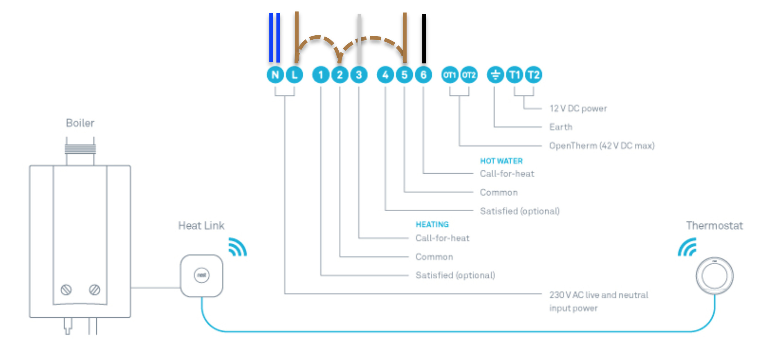 Get Nest 3rd Generation Wiring Diagram Sample