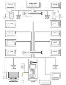 Nurse Call System Wiring Diagram - Tektone Pk 543 Amplifier Wiring Diagram Wire Center U2022 Rh Optimalcad Co Nurse Call System Wiring 9a