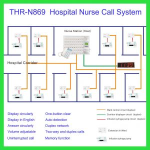 Nurse Call System Wiring Diagram - Wiring Diagram for Nurse Call System Inspirationa Nurse Call Systems Wiring Diagram 6o