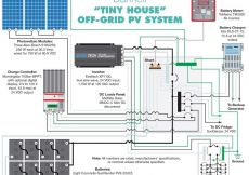 Off Grid solar System Wiring Diagram - F Grid solar Wiring Diagram at Your Home the Power Arrives to A Spot before 1s