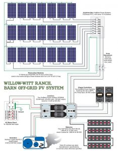Off Grid solar System Wiring Diagram - solar Biner Box Wiring Diagram Collection F Grid solar Wiring Diagram at Your Home the 15b