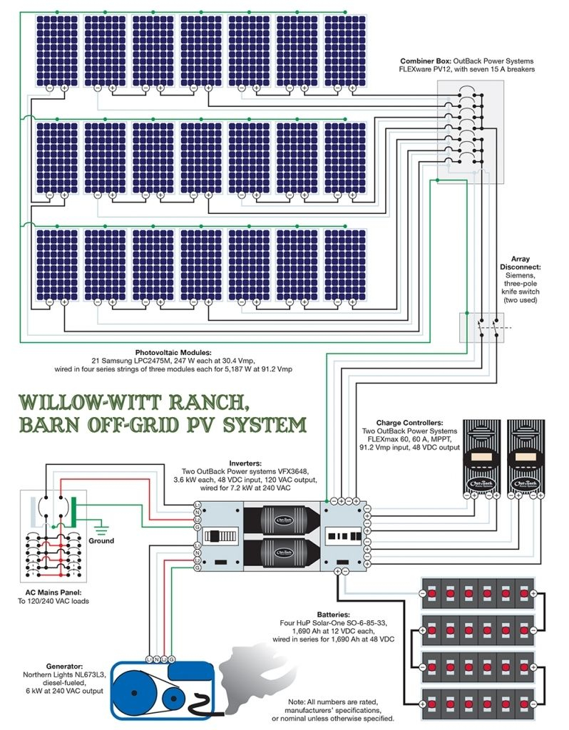 off grid solar system wiring diagram Collection-Solar biner Box Wiring Diagram Collection f Grid Solar Wiring Diagram At your home the 9-h