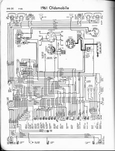 Omega Gauges Wiring Diagram - Omega Alarm Wiring Diagram Inspirationa Oldsmobile Wiring Diagrams the Old Car Manual Project 19p
