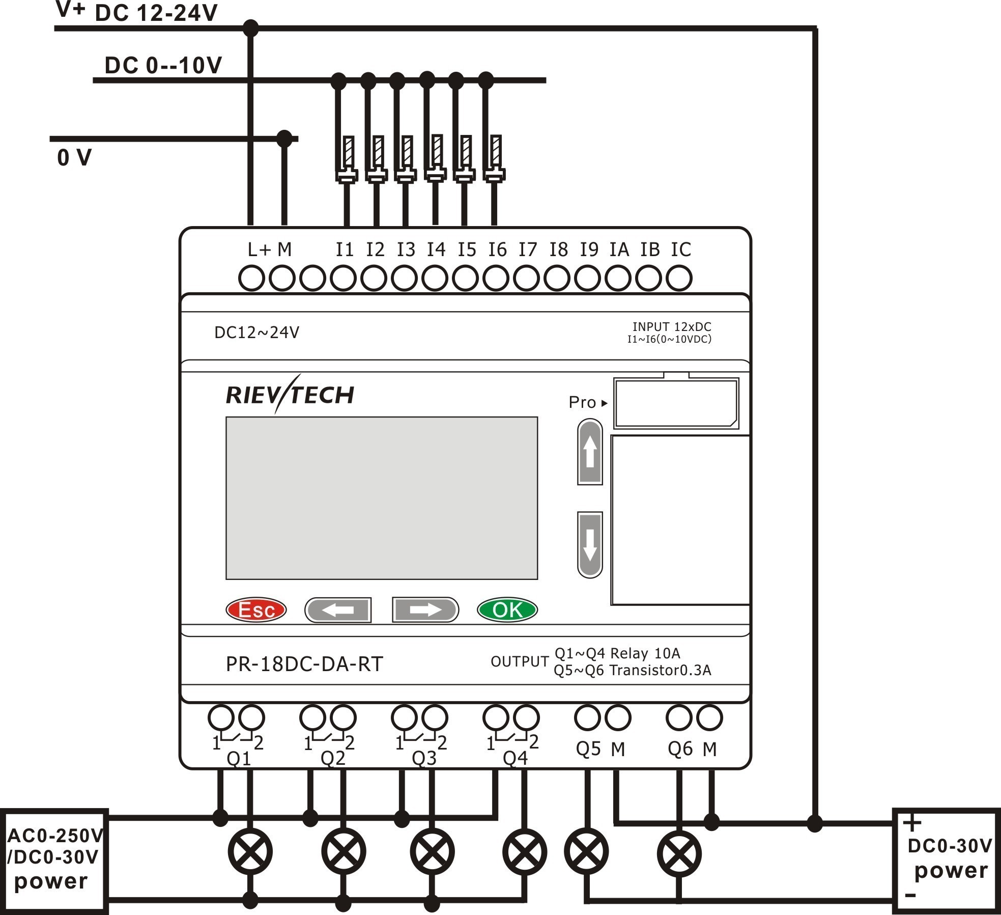 Get Omron Plc Programming Cable Wiring Diagram Download
