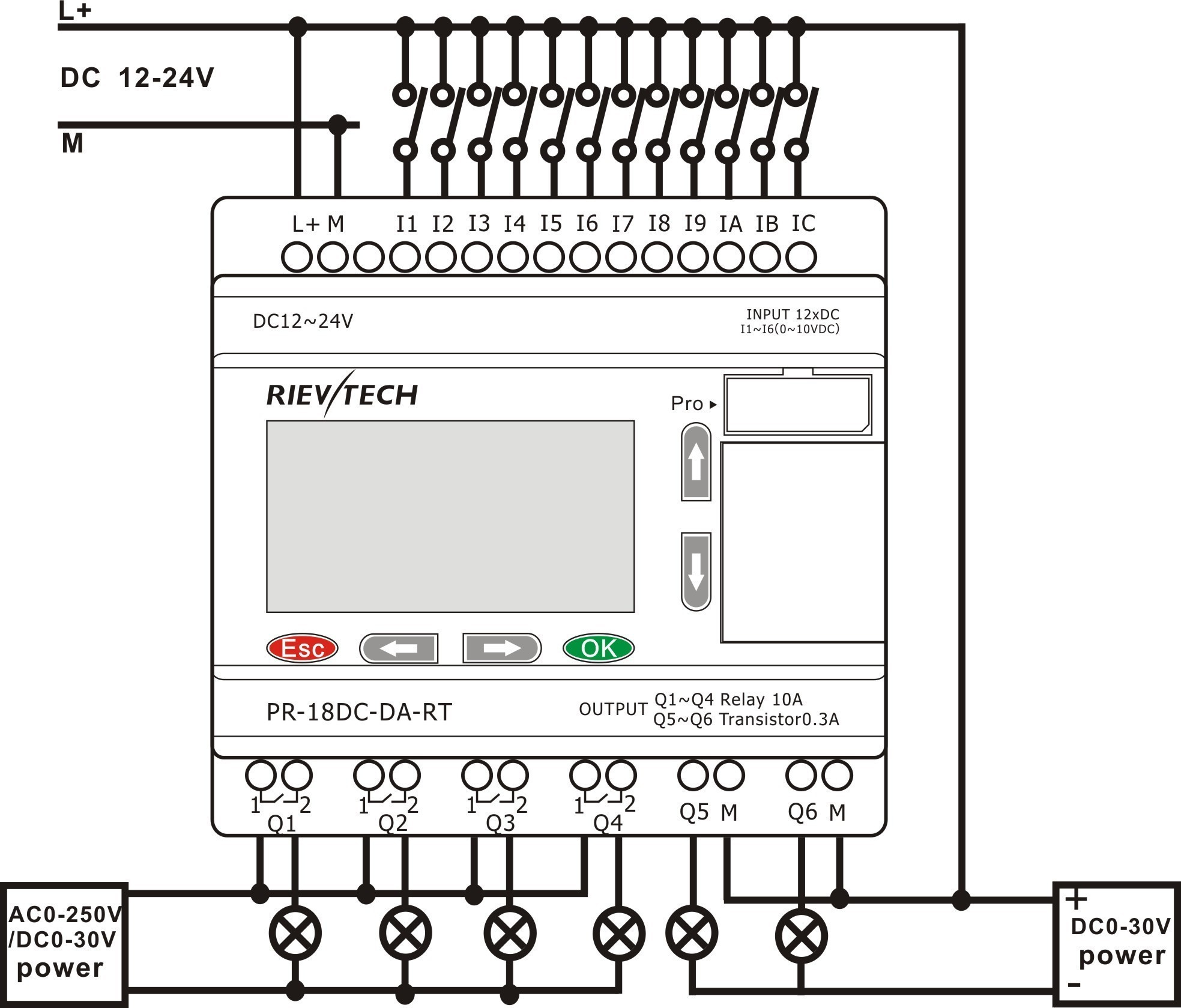 omron plc programming cable wiring diagram Download-Wiring Diagram Plc Omron Refrence Gambar Wiring Diagram Ac Inspirationa Omron Plc Wiring Diagram Omron 20-c