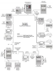 Omron Safety Relay Wiring Diagram - Omron Safety Relay Wiring Diagram Pilz Safety Relay Wiring 6e
