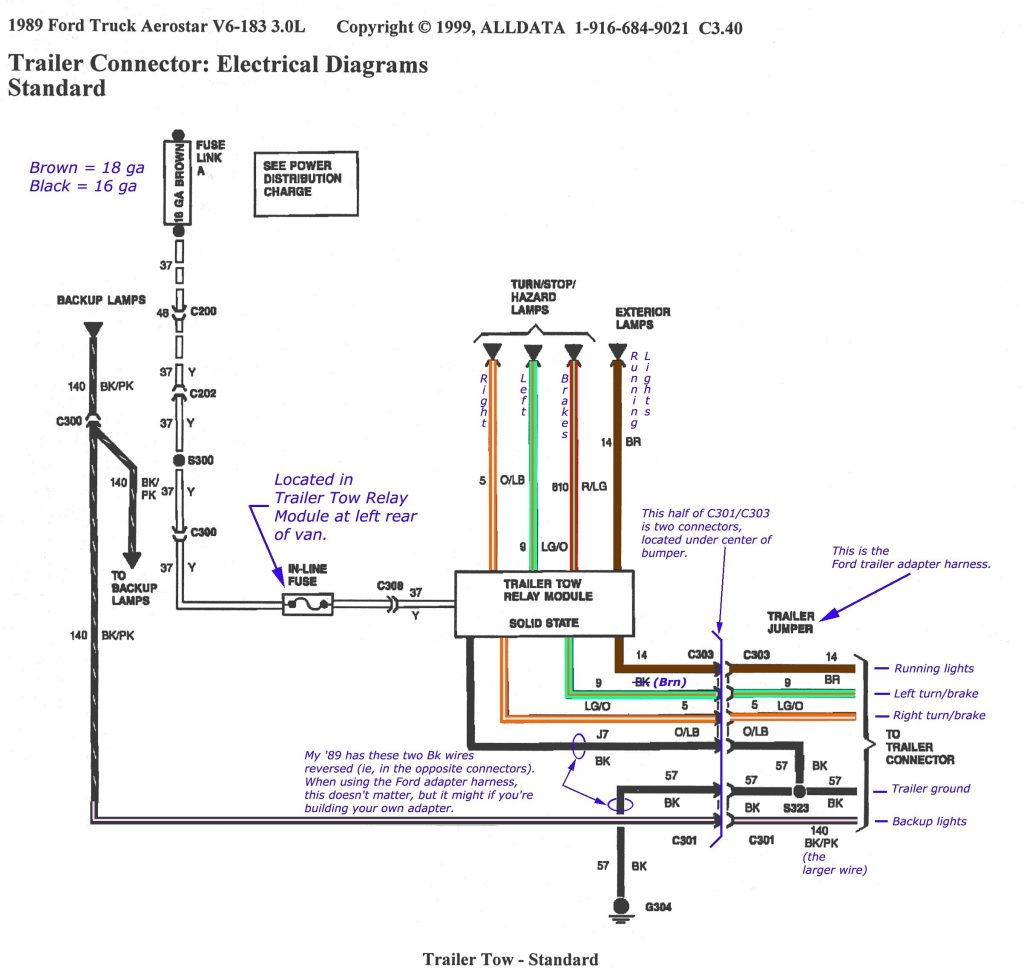 Find Out Here Optronics Trailer Light Wiring Diagram Download