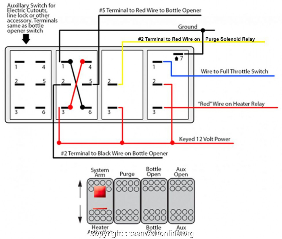 Get Painless Wiring Switch Panel Diagram Sample