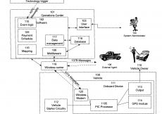 Passtime Gps Wiring Diagram - Passtime Gps Wiring Diagram Elvenlabs and Webtor Best Ideas 8b