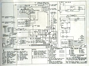 Payne Package Unit Wiring Diagram - Package Air Conditioning Unit Wiring Diagram Save Carrier Electric Furnace Wiring Diagrams for Payne Wiring Diagram 4b